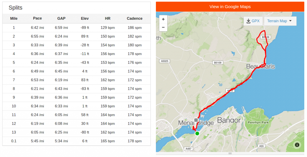 Anglesey Half Marathon 2016 route & splits