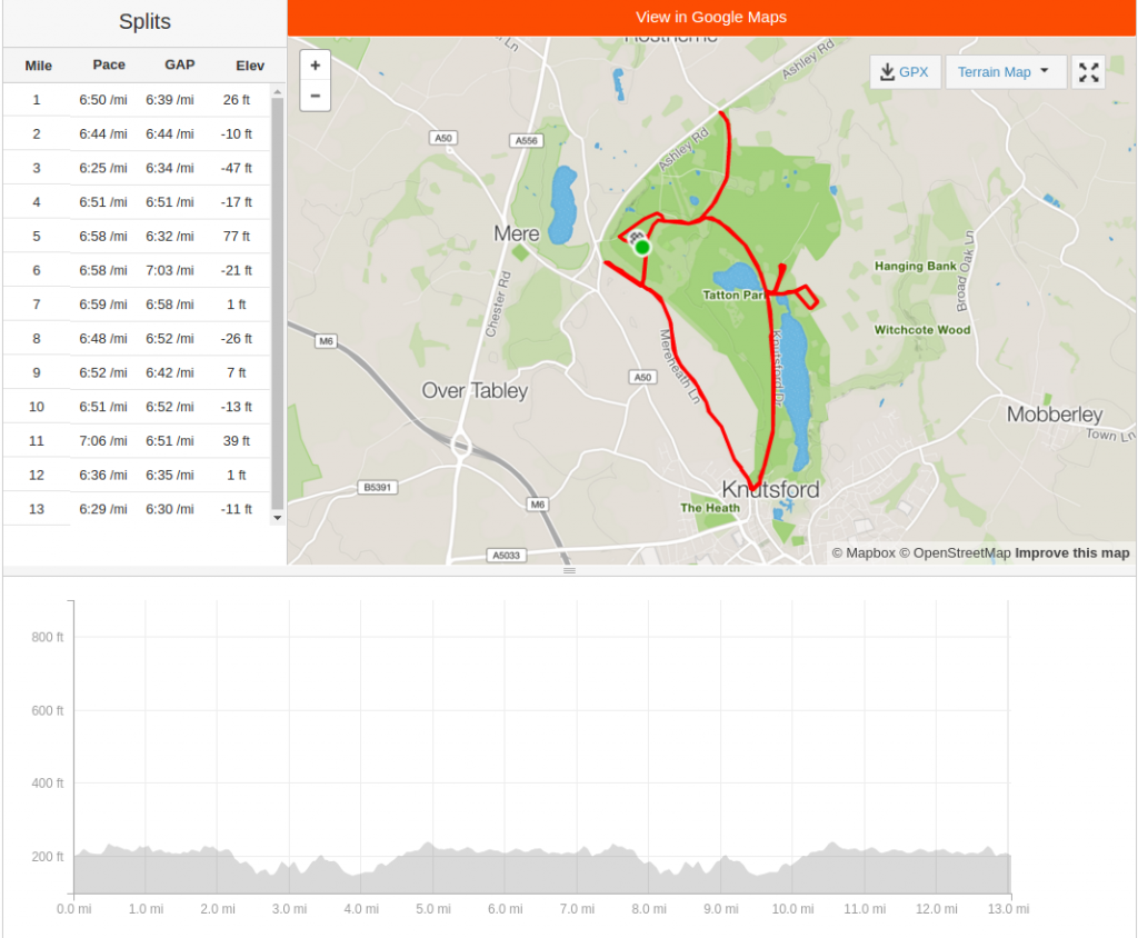 Run Tatton route