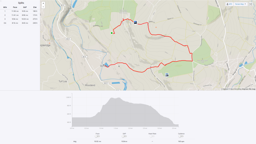 The route that Garmin believed I took today