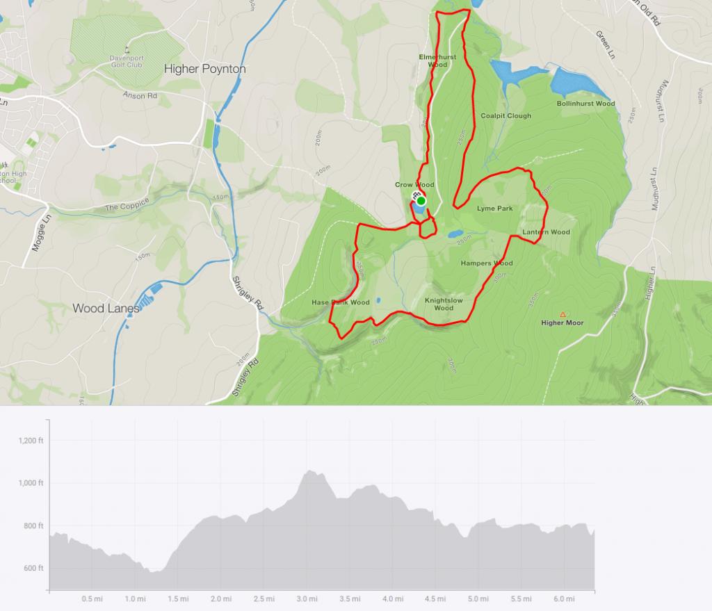 Lyme Park #Trust10 route & profile