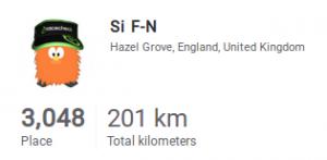200km run in December!