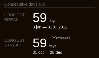 Run Streak of 59 days