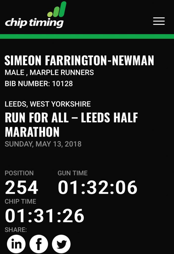Leeds Half Marathon results