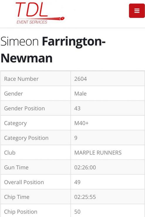 Snowdonia Trail Half Marathon: result