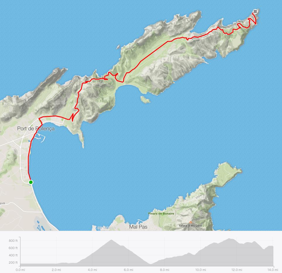 Virtual Ride - Cap de Formentor