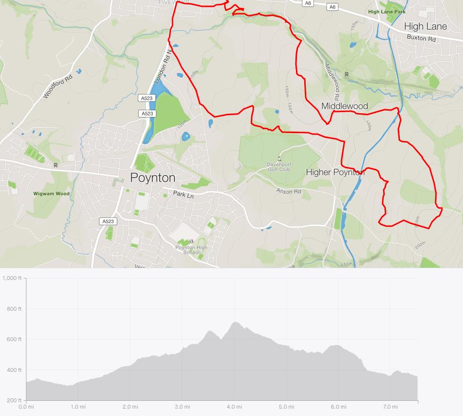 Day 15 run